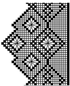 Copertine ad Uncinetto: Bordi Filet per le copertine
