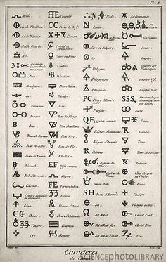 Science symbols & & & & science aesthetic, science art, science facts, science education, science e Alphabet Symbols, Occult Symbols, Ancient Symbols, Glyphs Symbols, Medieval Symbols, Witchcraft Symbols, Wicca, Science Symbols, Science Quotes