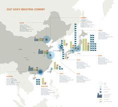 East Asia's Industrial Economy
