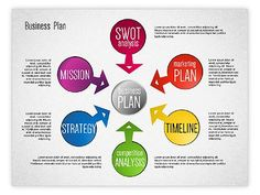 Free Business Plan Templates For Startups Startup Pinterest - Free printable business plan template
