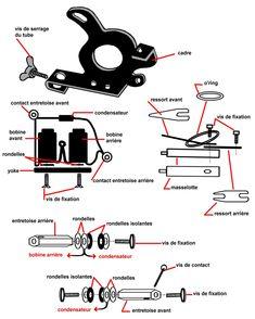 Tattoo machine parts list — 1