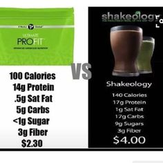 Itworks profit ultimate Itworks vs shakeology it's proof guys!! $69 vs shakeology for $119 Other