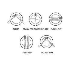 Plate etiquette