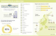 Medida para importar plaguicidas no convence a los pequeños productores | La República