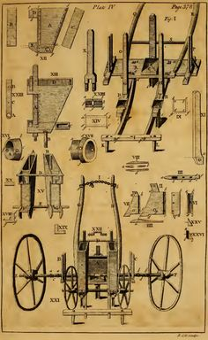 Jethro Tull seed drill - History of agriculture - Wikipedia, the free encyclopedia