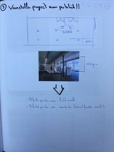Positionering van ons architectenbureau binnen de beschikbare ruimte.