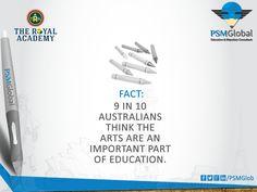 #Fact #Australia #Arts #Education #PSMGlobal #TRA #PTE