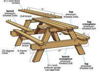 Bouwtekeningen voor langwerpige picknicktafels.