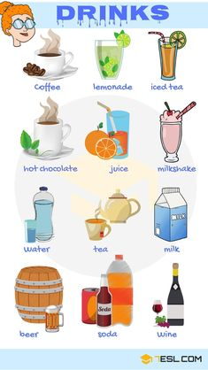 Learn Food and Drinks Vocabulary through Pictures. Food is any substance consumed to provide nutritional support for an organism. It … and drinks flashcards Types of Food and Drinks with Pictures Learning English For Kids, Teaching English Grammar, English Lessons For Kids, Kids English, English Vocabulary Words, Learn English Words, English Language Learning, English Writing, English Food