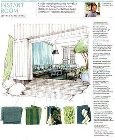 House Beautiful Magazine  #jeffreyalanmarks #JAM #Themeaningofhome Beautiful Homes, House Beautiful, Design Reference, Life Is Good, Backyard, Interior Design, Magazine, Family Rooms, Pictures