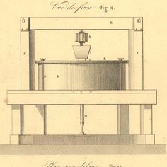 1847 Antique Drafting Machinery Wheat Grains by CarambasVintage, $26.00
