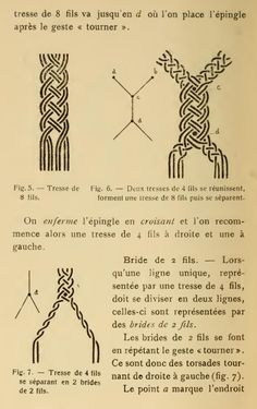 Bobbin Lace Patterns, Macrame Patterns, Macrame Art, Macrame Projects, Diy Bracelets Easy, Lace Heart, Lace Jewelry, Needle Lace, Lace Making