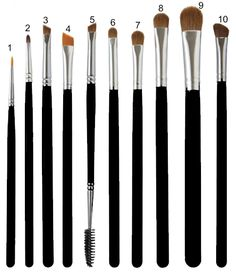 Explanation of what each makeup brush does. - Good to know!