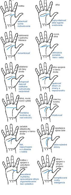 hands2 Indian Palmistry, Health And Wellness, Health Fitness, Medical Anatomy, Palm Reading, Astrology Chart, Secrets Revealed, Holistic Remedies, Qigong
