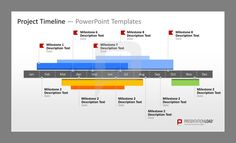 Project Timeline PowerPoint Template www. Projekt Manager, Timeline Infographic, Timeline In Powerpoint, Timeline Design, Project Timeline Template, Gantt Chart, Change Management, Work Tools, Strategic Planning