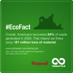 Overall, Americans recovered of waste generated in That means we threw away 161 MILLION TONS of material!