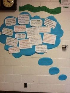 REACTION BOARD: Great way to display student's opinions and reactions to things they are learning about!