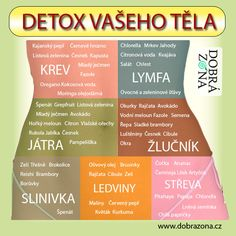 Lidské tělo je vystaveno nepřeberným množstvím toxinů, které na člověka útočí ze… Health And Beauty, Health And Wellness, Health Fitness, Better Life, Feel Better, Herbal Remedies, Natural Remedies, Healthy Cooking, Healthy Recipes