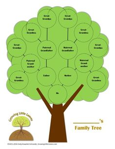 New Website Free Family Tree Printables Growinglittleleaves