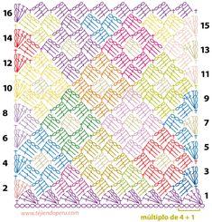 Crochet Stitch Pattern