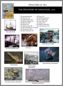 Disasters at Sea info sheet featuring The Discovery of Longitude by Joan Marie Galat  www.joangalat.com/purchase-books-2/