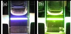 Reshaping the solar spectrum to turn light to electricity