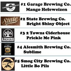 "Our Top 5 list for Sept. Garage Brewing's ""Mango Hefeweizen"" stays at It's been on this list ever since we started keeping track."