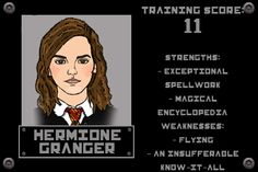 The Potter Games: a choose-your-own-adventure mash-up when Harry Potter characters are thrown into The Hunger Games. Awesome!!!!!!