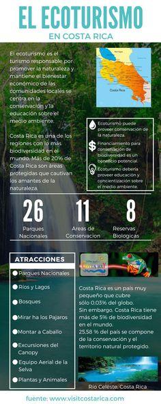 El Ecoturismo En Costa Rica El Ecoturismo Es El Turismo Responsable Spanish Teaching