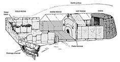 «El conjunto de saunas castreñas del Occidente es el más importante de Europa», según el arqueólogo Angel Villa. - Arqueología, Historia Ant...