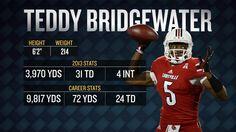 2014 NFL Draft: Teddy Bridgewater Scouting Report