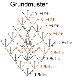 Klick für Originalgröße         Sockenwolle von Gründl, 420 m/100g, Verbrauch ca. 155g   Nadelstärke 4, für den Rand Nadelstärke 3, 12 Mus...