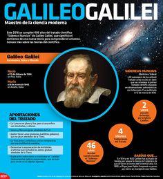 """Este 2016 se cumplen 406 años del tratado científico """"Siderus Nuncius"""" de #GalileoGalile. #Infographic"""