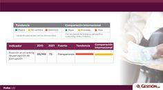Perú al 2021: ¿Cuál será su nivel de desarrollo social, institucional y económico? | Gestion.pe