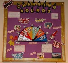 sound ks2 display - Google Search