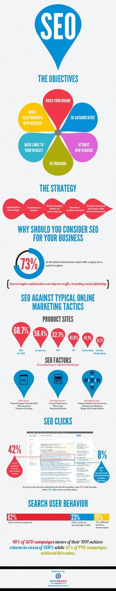 Your conventional marketing methods not reaching your customers? SEO Freelancer Kerala can help you. SEO Freelancer Kerala implements SEO, SMO, SEM and PPC for your website.   http://www.nivilseo.com