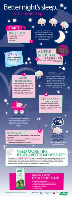 Not only can sleep problems disrupt your night, they can also have a negative impact on your day by sapping your energy, affecting your mood and destroying your concentration. But help is now at hand! Our new sleep infographic provides a guide on how to sleep better and for longer in 5 simple steps…