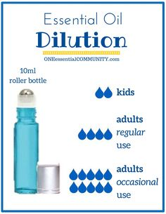 handy chart showing HOW MANY DROPS of essential oil to use in a 10ml roller bottle-- 2 drops (1% dilution) for kids; 4 drops (2% dilution) for adults for a blend used most days; 10 drops (5% dilution) for adults for a blend used occasionally