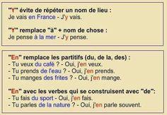 Y-en substitutions en français.