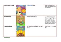 FLOWERS AND PLANTS BOOKS -  Emma's Place Preschool Books, Simple Stories, 5 Year Olds, Growing Flowers, Children, Board, Garden, Nature, Plants