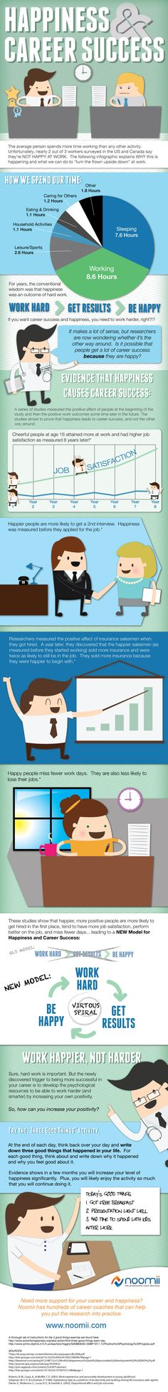 Study Shows To Reach Success Work Happier Not Harder #infographic