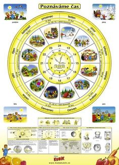 Poznáváme čas Activity Board, Teaching French, Learning Games, Home Schooling, Kids And Parenting, Montessori, Homeschool, Activities, Education