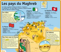Fiche exposés : Les pays du Maghreb Read In French, Ap French, French Class, Learn French, A Level French, French Teacher, Teaching French, French Government, Culture Générale