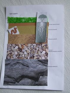 1000 images about dirt layers on pinterest soil texture