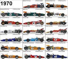 Formula One Grand Prix 1970 Cars
