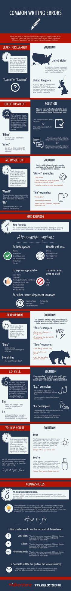 writing errors infographic