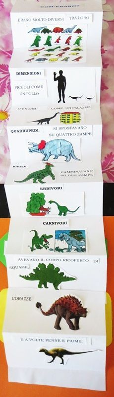 Studiamando liberamente: Lapbook: I dinosauri