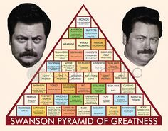 Ron Swanson Pyramid of Greatness Poster $24.00, via Etsy.
