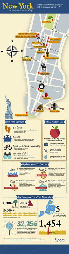 things to do and see in New York City #Infographics @Accorhotels.com