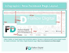 #Infographic: New #Facebook page layout dimensions - Inside Facebook #socialmedia